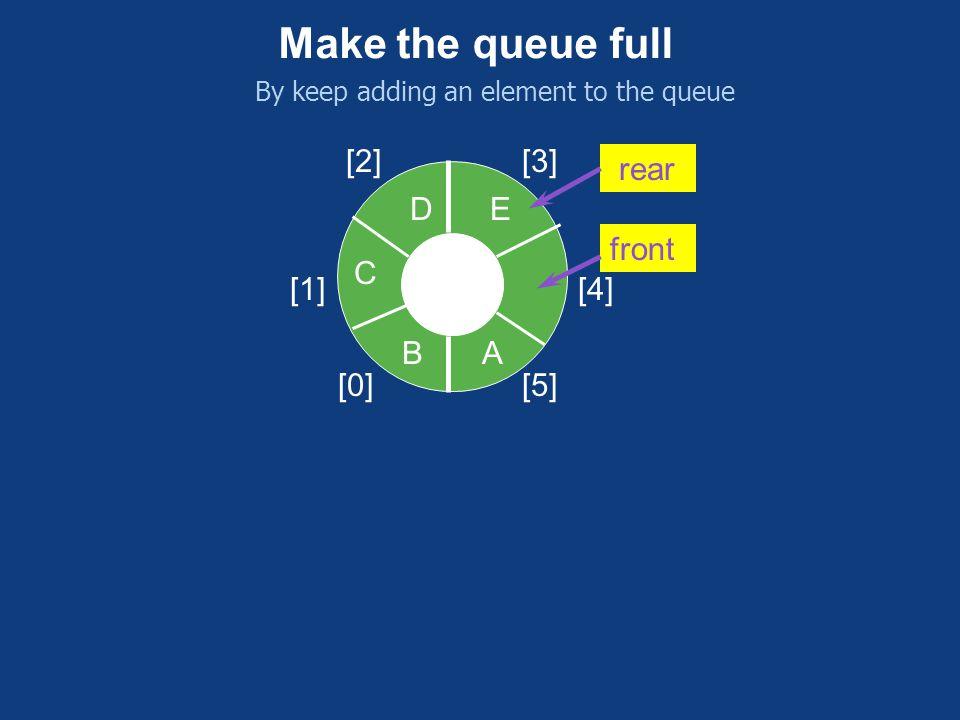 Make the queue full [0] [1] [2] [3] [4] [5] rear D E front C B A